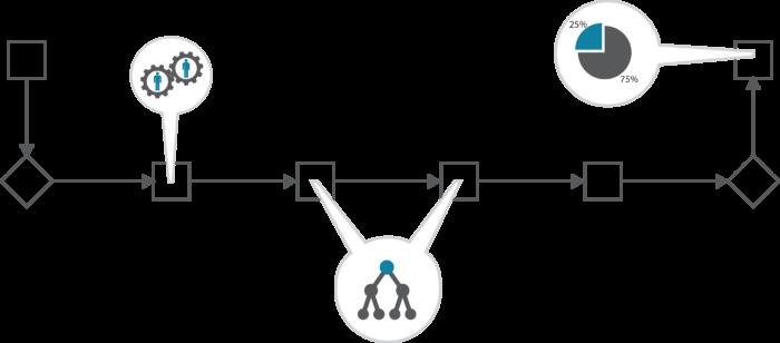 PNG_Gestão de Processos_02